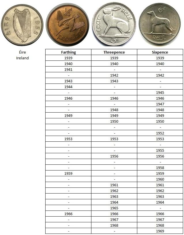 Coin Cufflinks - Ireland